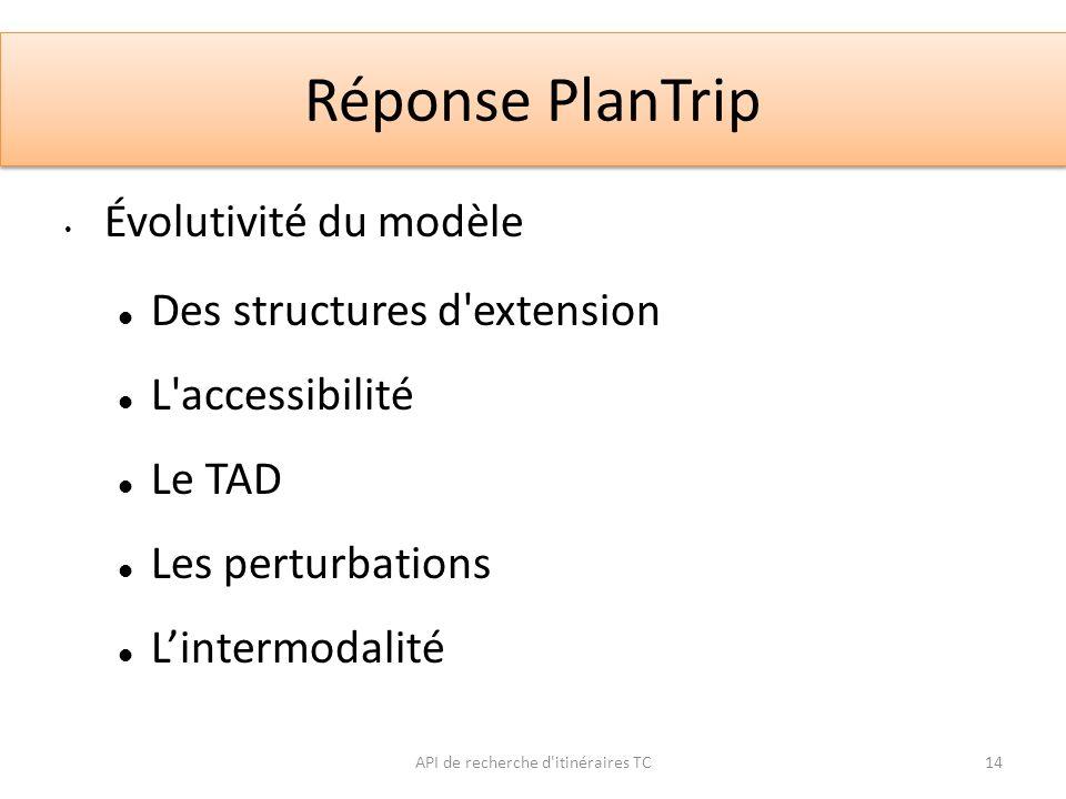 Réponse PlanTrip API de recherche d'itinéraires TC14 Évolutivité du modèle Des structures d'extension L'accessibilité Le TAD Les perturbations Linterm