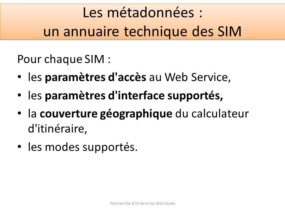 Les métadonnées : un annuaire technique des SIM Pour chaque SIM : les paramètres d'accès au Web Service, les paramètres d'interface supportés, la couv