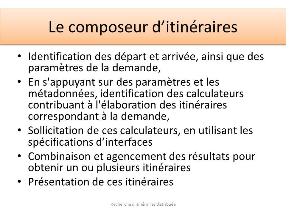 Le composeur ditinéraires Identification des départ et arrivée, ainsi que des paramètres de la demande, En s'appuyant sur des paramètres et les métado