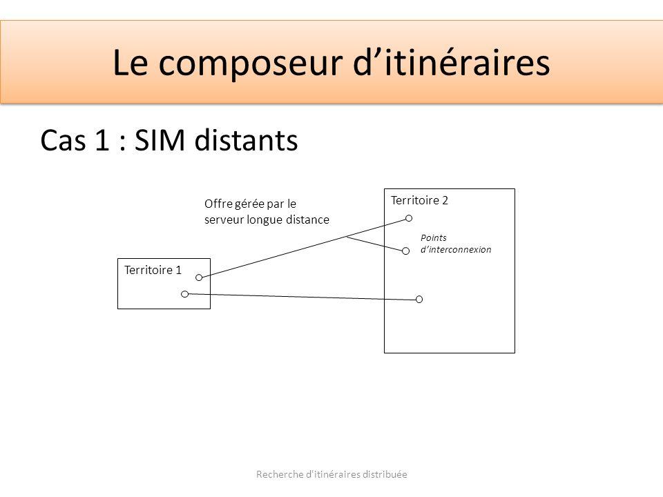 Le composeur ditinéraires Cas 1 : SIM distants Territoire 1 Territoire 2 Offre gérée par le serveur longue distance Points dinterconnexion Recherche d