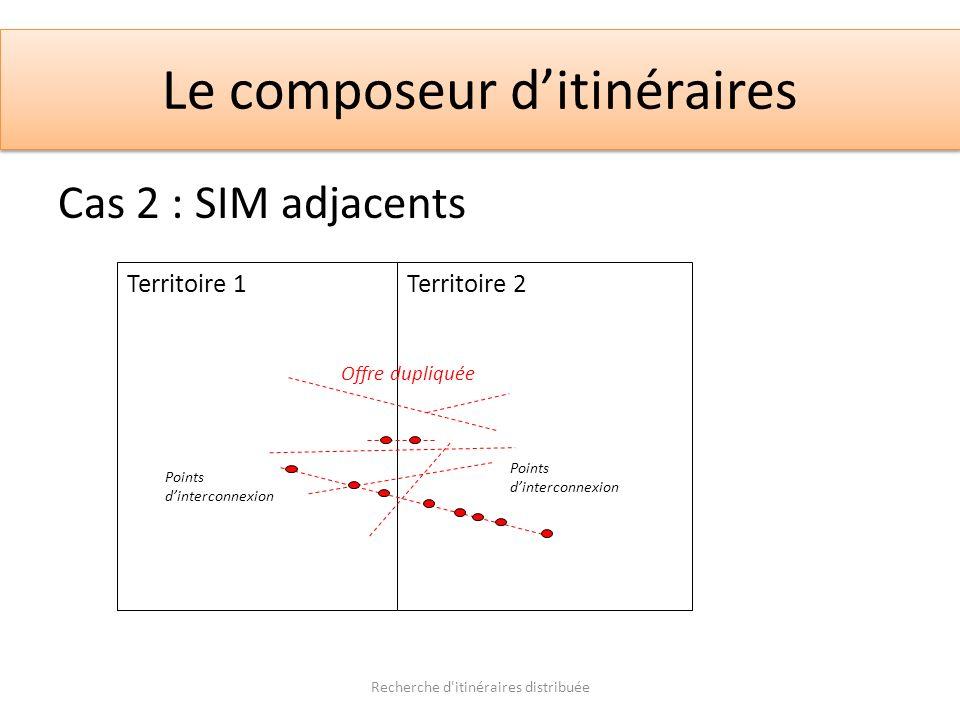 Le composeur ditinéraires Cas 2 : SIM adjacents Territoire 1Territoire 2 Offre dupliquée Points dinterconnexion Recherche d'itinéraires distribuée