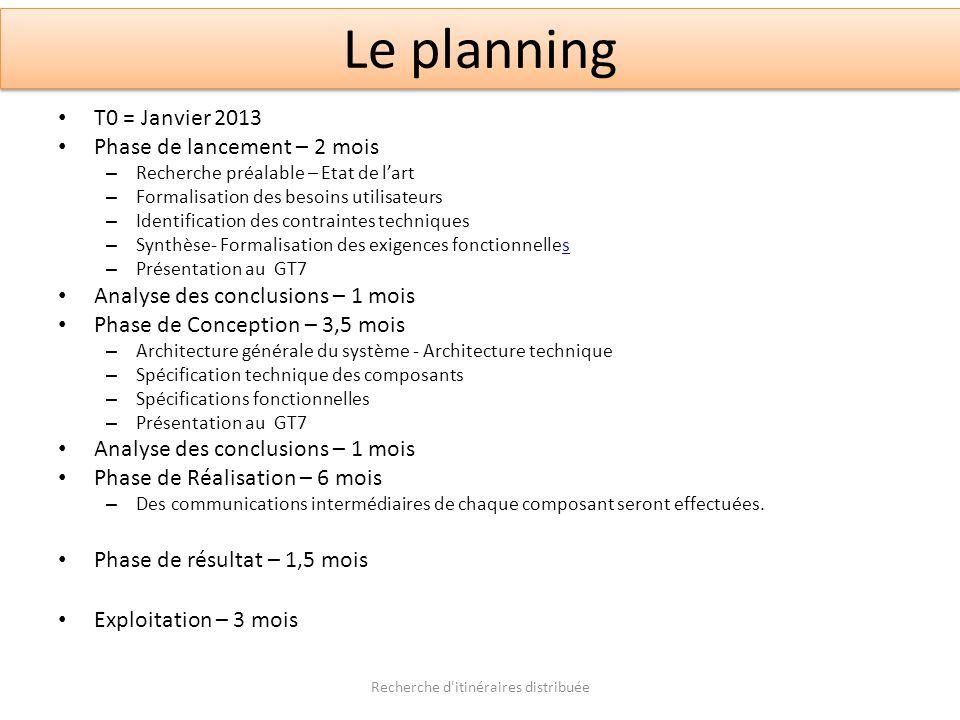 Le planning T0 = Janvier 2013 Phase de lancement – 2 mois – Recherche préalable – Etat de lart – Formalisation des besoins utilisateurs – Identificati