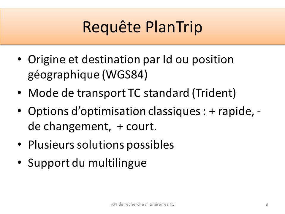 Réponse PlanTrip API de recherche d itinéraires TC9 Modèle multi-solutions Un statut de réponse Des solutions « adresse - adresse » Réseau TC, voirie, tous modes