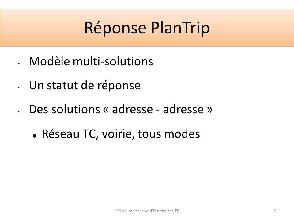 Réponse PlanTrip API de recherche d'itinéraires TC9 Modèle multi-solutions Un statut de réponse Des solutions « adresse - adresse » Réseau TC, voirie,