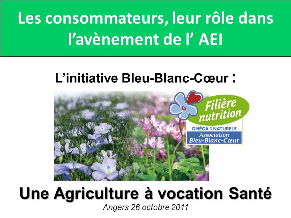 Les consommateurs, leur rôle dans lavènement de l AEI Linitiative Bleu-Blanc-Cœur : Une Agriculture à vocation Santé Angers 26 octobre 2011