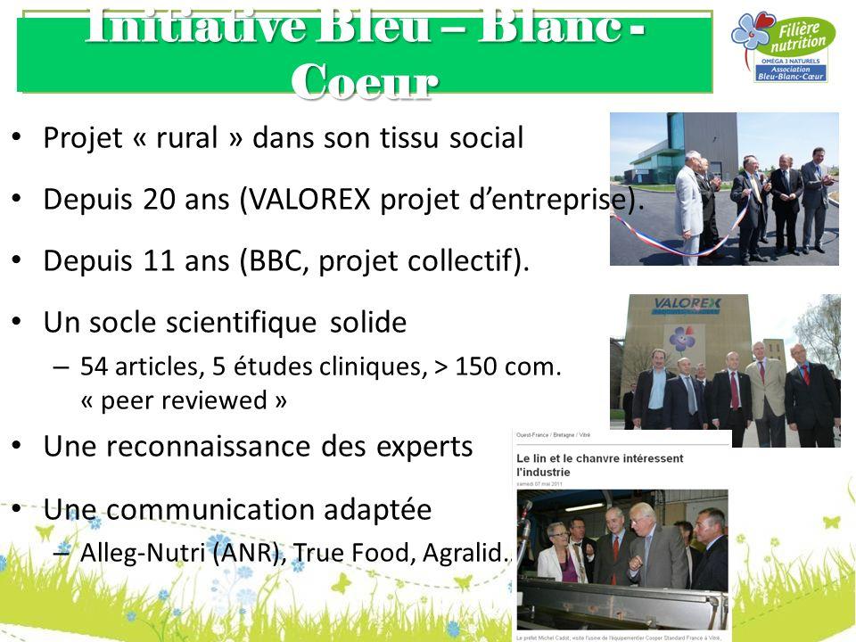 Initiative Bleu – Blanc - Coeur Projet « rural » dans son tissu social Depuis 20 ans (VALOREX projet dentreprise). Depuis 11 ans (BBC, projet collecti