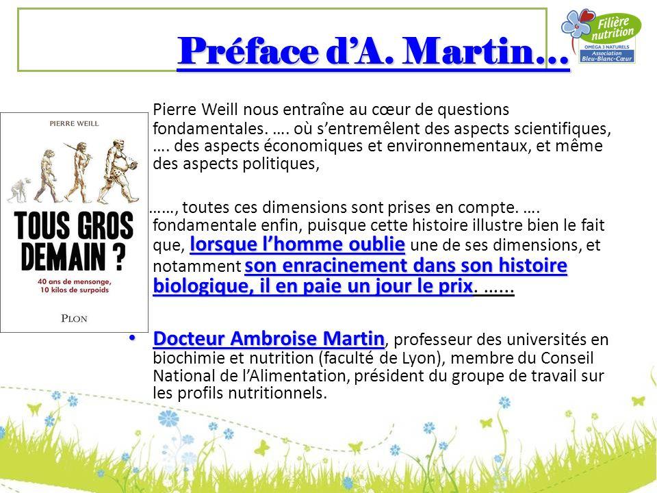 Préface dA. Martin… Pierre Weill nous entraîne au cœur de questions fondamentales. …. où sentremêlent des aspects scientifiques, …. des aspects économ