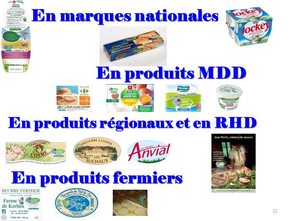 22 En marques nationales En produits MDD En produits régionaux et en RHD En produits fermiers