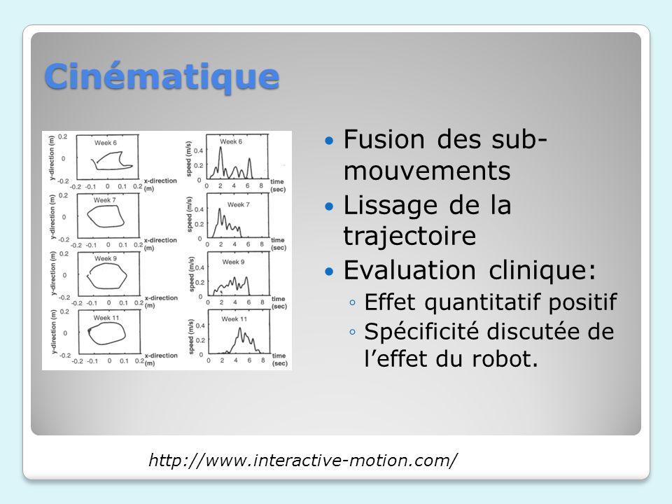 Cinématique http://www.interactive-motion.com/ Fusion des sub- mouvements Lissage de la trajectoire Evaluation clinique: Effet quantitatif positif Spécificité discutée de leffet du robot.