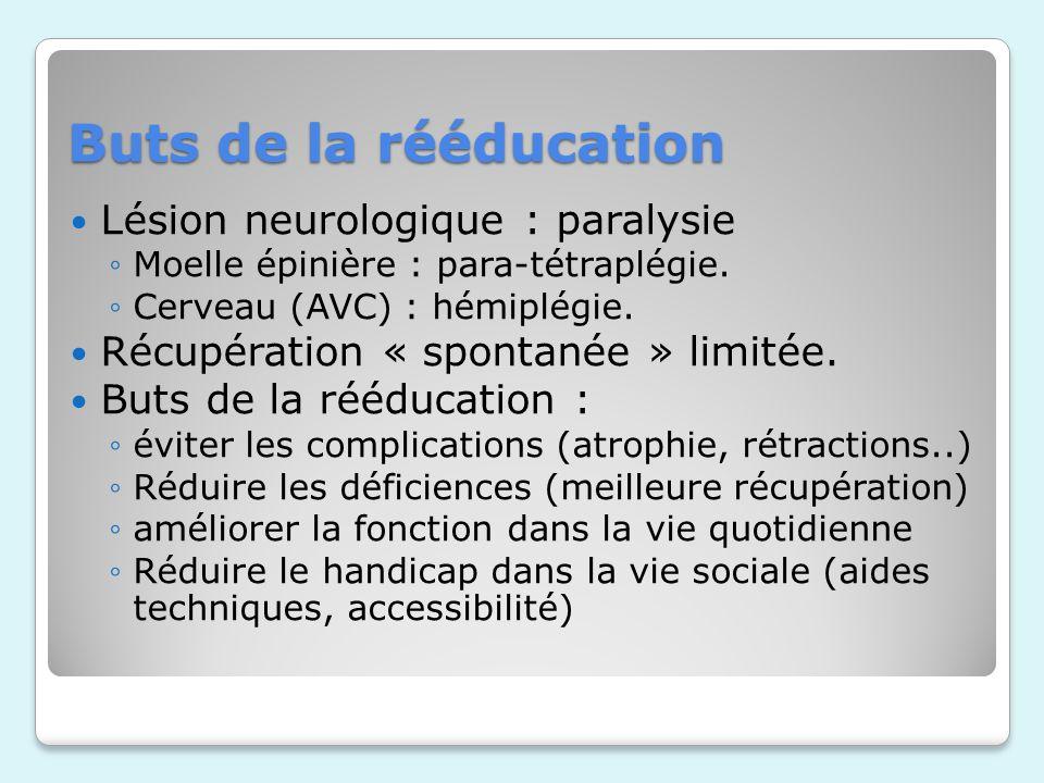 Buts de la rééducation Lésion neurologique : paralysie Moelle épinière : para-tétraplégie.