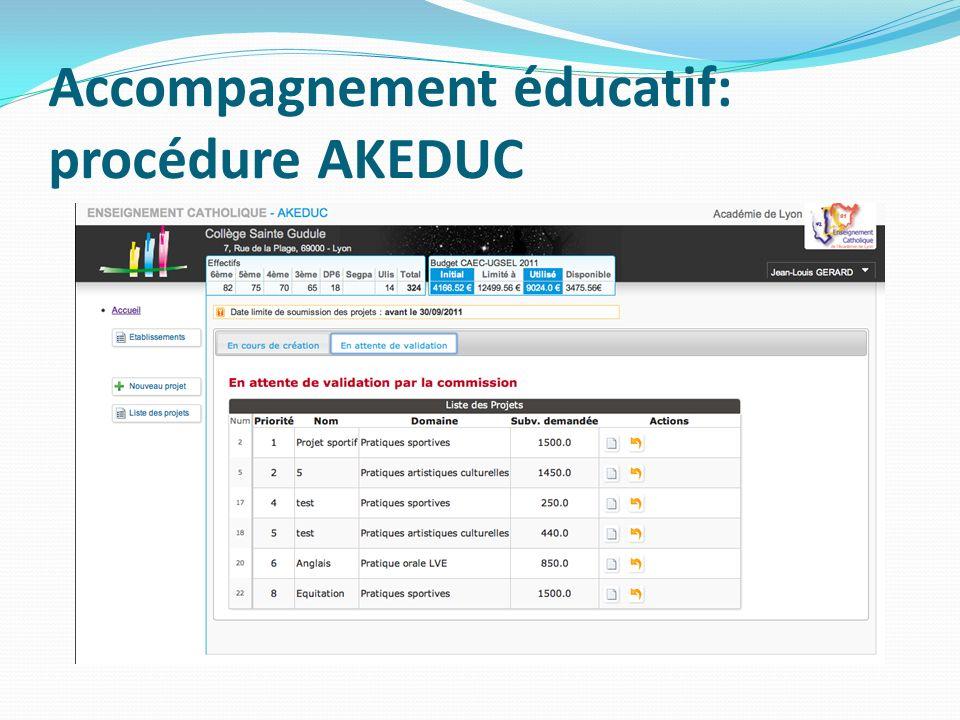 Accompagnement éducatif: procédure AKEDUC