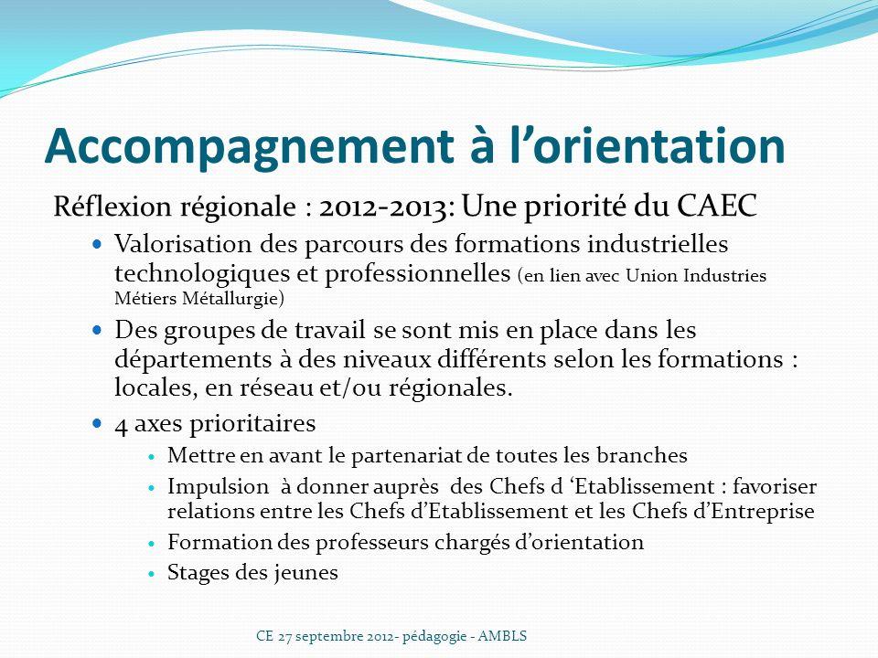 Accompagnement éducatif: procédure AKEDUC CLOTURE Lorsque Les décisions de la commission CAEC-- UGSEL ont été prises, La campagne est dite localement « clôturée »… Il reste à attendre les décisions concernant les attributions du Fonds National.