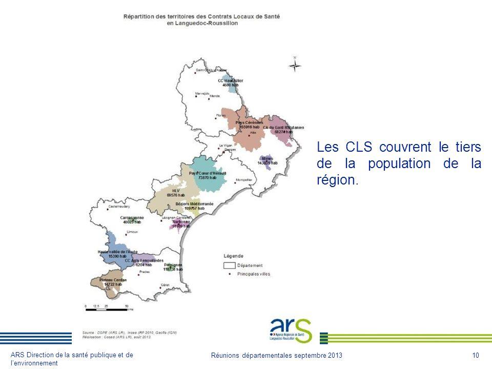 10 ARS Direction de la santé publique et de lenvironnement Réunions départementales septembre 2013 Les CLS couvrent le tiers de la population de la ré