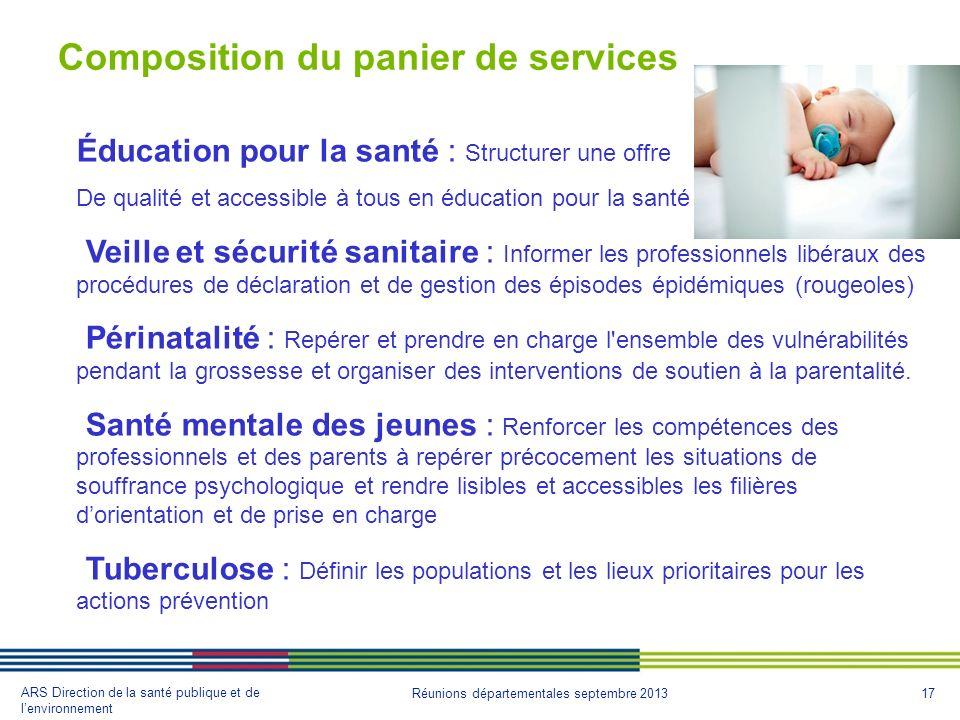 17 ARS Direction de la santé publique et de lenvironnement Réunions départementales septembre 2013 Composition du panier de services Éducation pour la