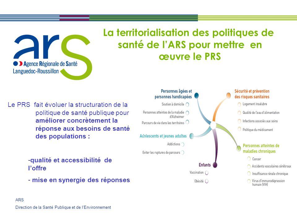 ARS Direction de la Santé Publique et de lEnvironnement Le PRS fait évoluer la structuration de la politique de santé publique pour améliorer concrètement la réponse aux besoins de santé des populations : -qualité et accessibilité de loffre - mise en synergie des réponses La territorialisation des politiques de santé de lARS pour mettre en œuvre le PRS