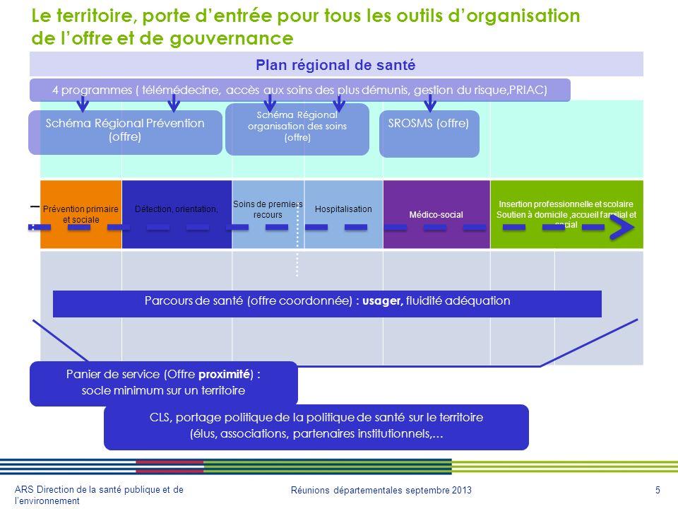 5 ARS Direction de la santé publique et de lenvironnement Réunions départementales septembre 2013 Prévention primaire et sociale Détection, orientatio