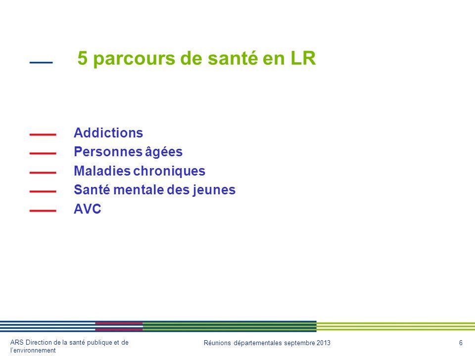 6 ARS Direction de la santé publique et de lenvironnement Réunions départementales septembre 2013 5 parcours de santé en LR Addictions Personnes âgées Maladies chroniques Santé mentale des jeunes AVC