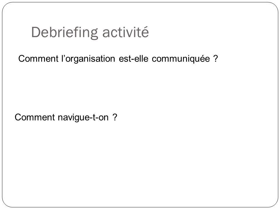 Debriefing activité Comment lorganisation est-elle communiquée ? Comment navigue-t-on ?
