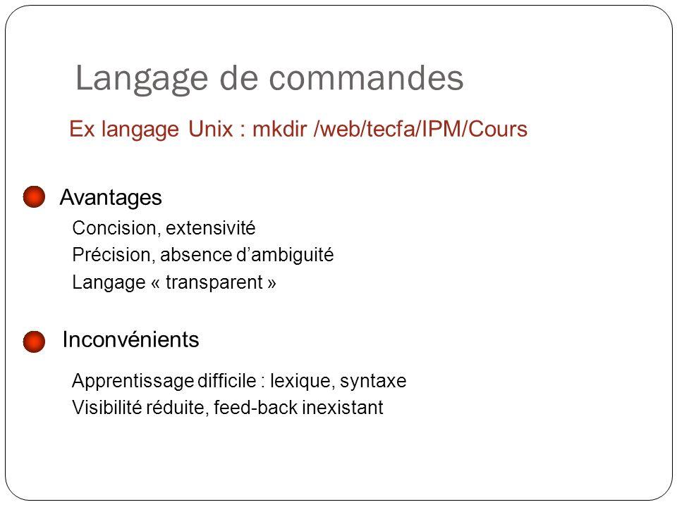 Langage de commandes Inconvénients Apprentissage difficile : lexique, syntaxe Visibilité réduite, feed-back inexistant Ex langage Unix : mkdir /web/te
