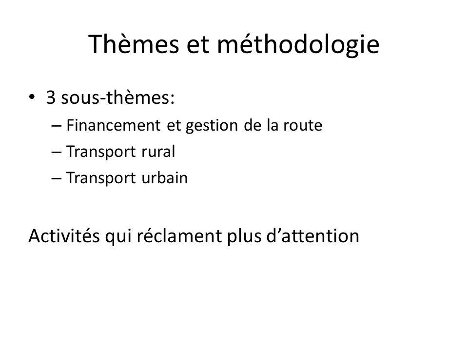 Thèmes et méthodologie 3 sous-thèmes: – Financement et gestion de la route – Transport rural – Transport urbain Activités qui réclament plus dattention