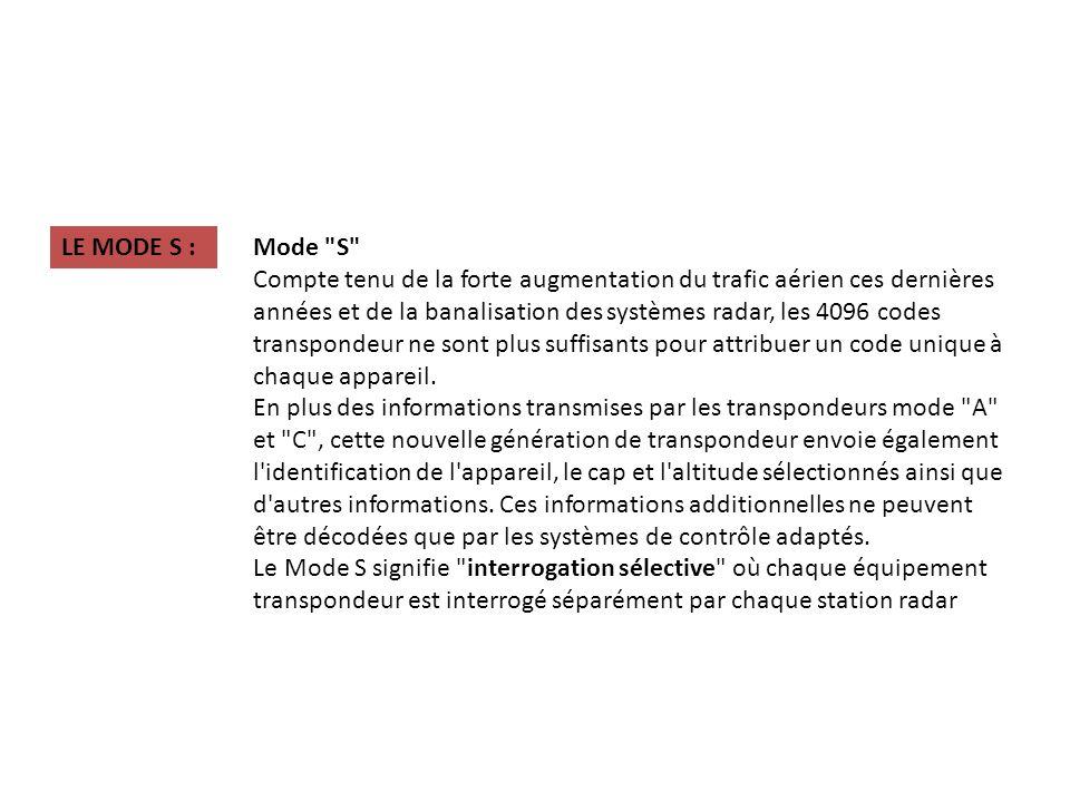 LES CODES LES CLASSIQUES:LES MOINS CONNUS: 2000 : IFR7070 : PARACHUTEUR 7000 : VFR (France)7400 : RAVITAILLEUR 7500 : DETOURNEMENT1300 : VFR MILITAIRE 7600 : PANNE RADIO7066 : BALLON SONDE 7700 : DETRESSE7076 : CANADAIR 7077 : PECHE AU THON 7400 : INTERCEPTION