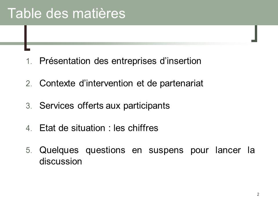 2 Table des matières 1. Présentation des entreprises dinsertion 2. Contexte dintervention et de partenariat 3. Services offerts aux participants 4. Et