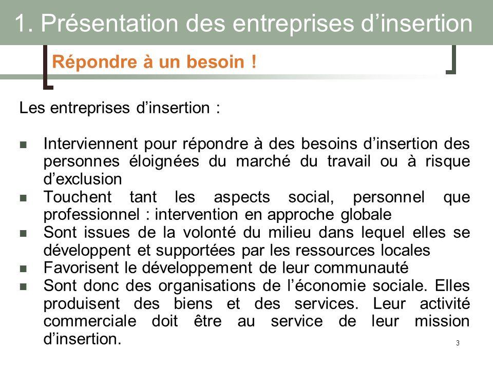 3 Les entreprises dinsertion : Interviennent pour répondre à des besoins dinsertion des personnes éloignées du marché du travail ou à risque dexclusio