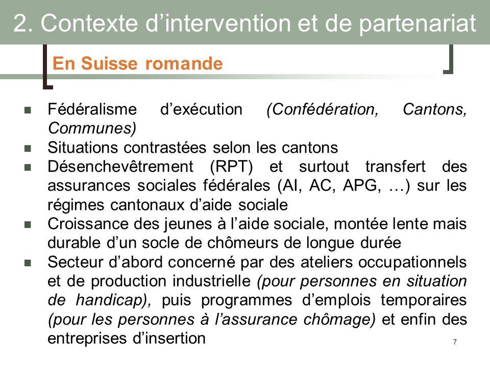 7 2. Contexte dintervention et de partenariat En Suisse romande Fédéralisme dexécution (Confédération, Cantons, Communes) Situations contrastées selon