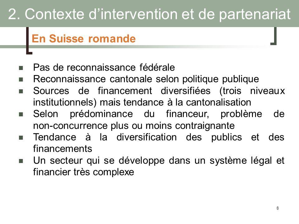 8 2. Contexte dintervention et de partenariat Pas de reconnaissance fédérale Reconnaissance cantonale selon politique publique Sources de financement