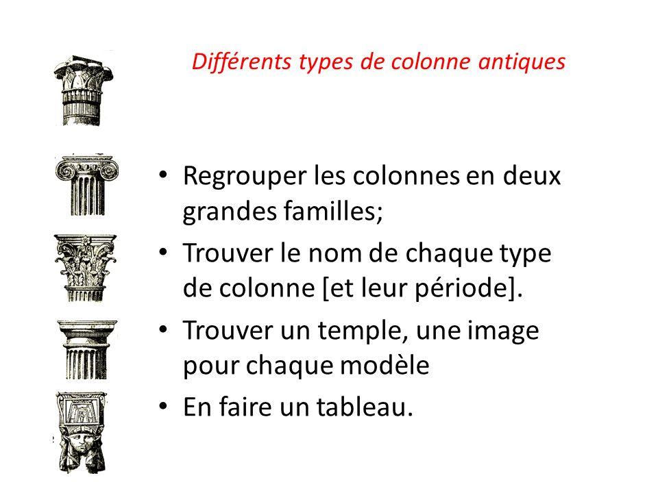 Différents types de colonne antiques Regrouper les colonnes en deux grandes familles; Trouver le nom de chaque type de colonne [et leur période]. Trou