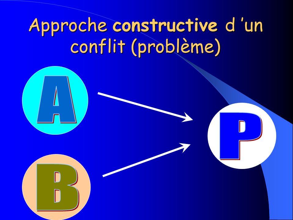 Approche constructive d un conflit (problème)