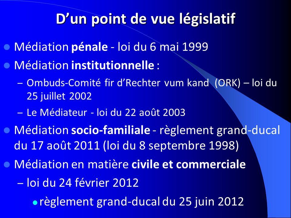 Dun point de vue législatif Médiation pénale - loi du 6 mai 1999 Médiation institutionnelle : – Ombuds-Comité fir dRechter vum kand (ORK) – loi du 25