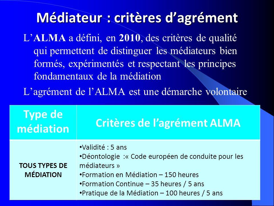 Médiateur : critères dagrément LALMA a défini, en 2010, des critères de qualité qui permettent de distinguer les médiateurs bien formés, expérimentés