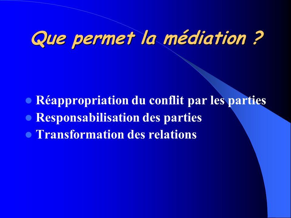 Que permet la médiation ? Réappropriation du conflit par les parties Responsabilisation des parties Transformation des relations