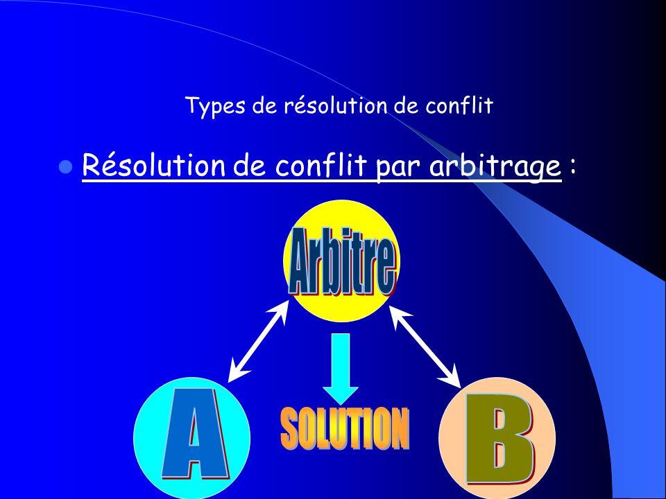 Résolution de conflit par arbitrage : Types de résolution de conflit