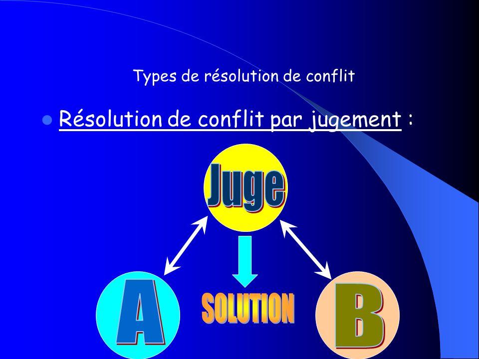 Approche destructive / constructive d un conflit (problème)
