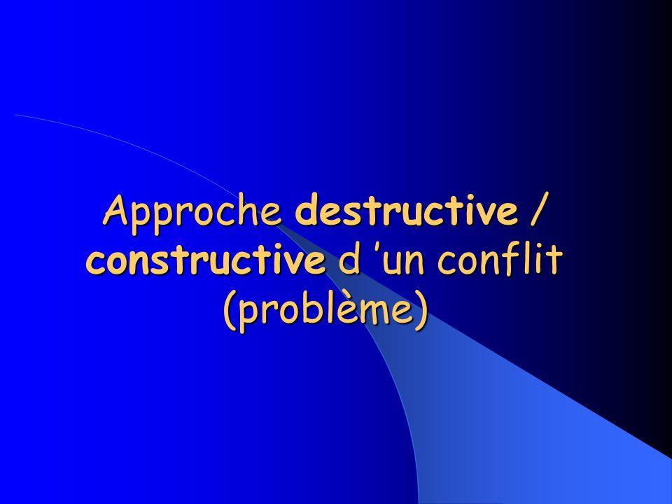 Approche destructive d un conflit (problème)