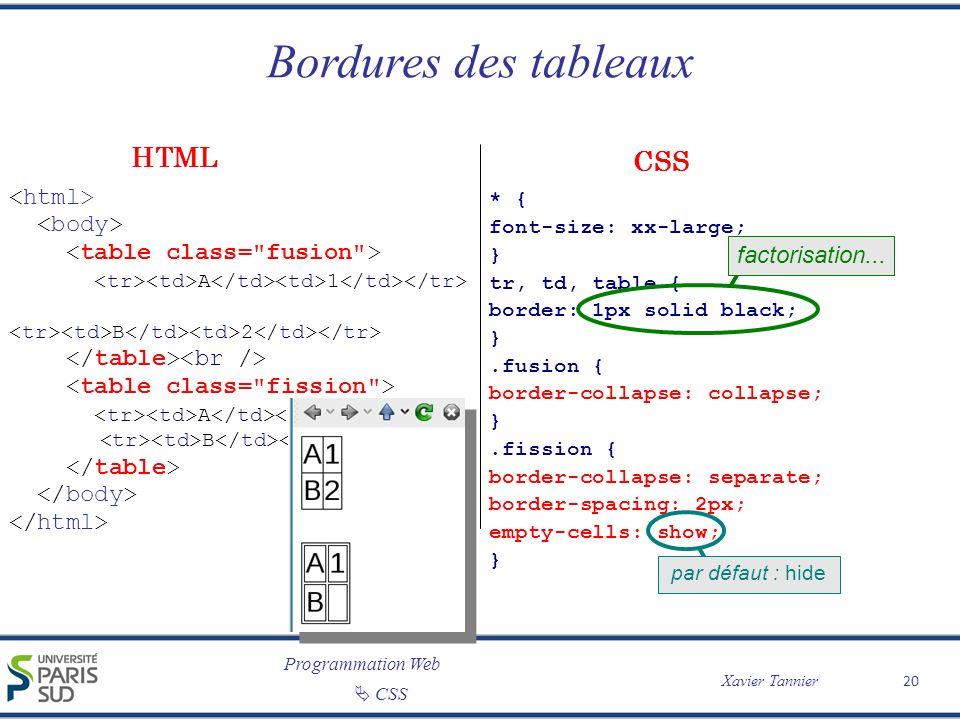 Programmation Web Xavier Tannier CSS Bordures des tableaux 20 A 1 B 2 A 1 B * { font-size: xx-large; } tr, td, table { border: 1px solid black; }.fusi