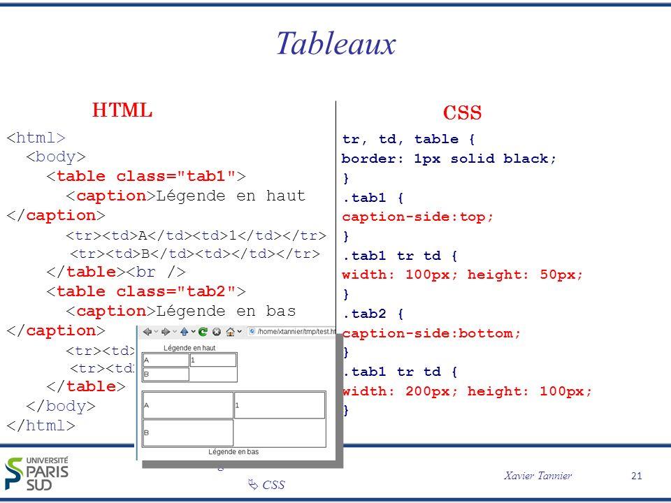 Programmation Web Xavier Tannier CSS Tableaux 21 Légende en haut A 1 B Légende en bas A 1 B tr, td, table { border: 1px solid black; }.tab1 { caption-