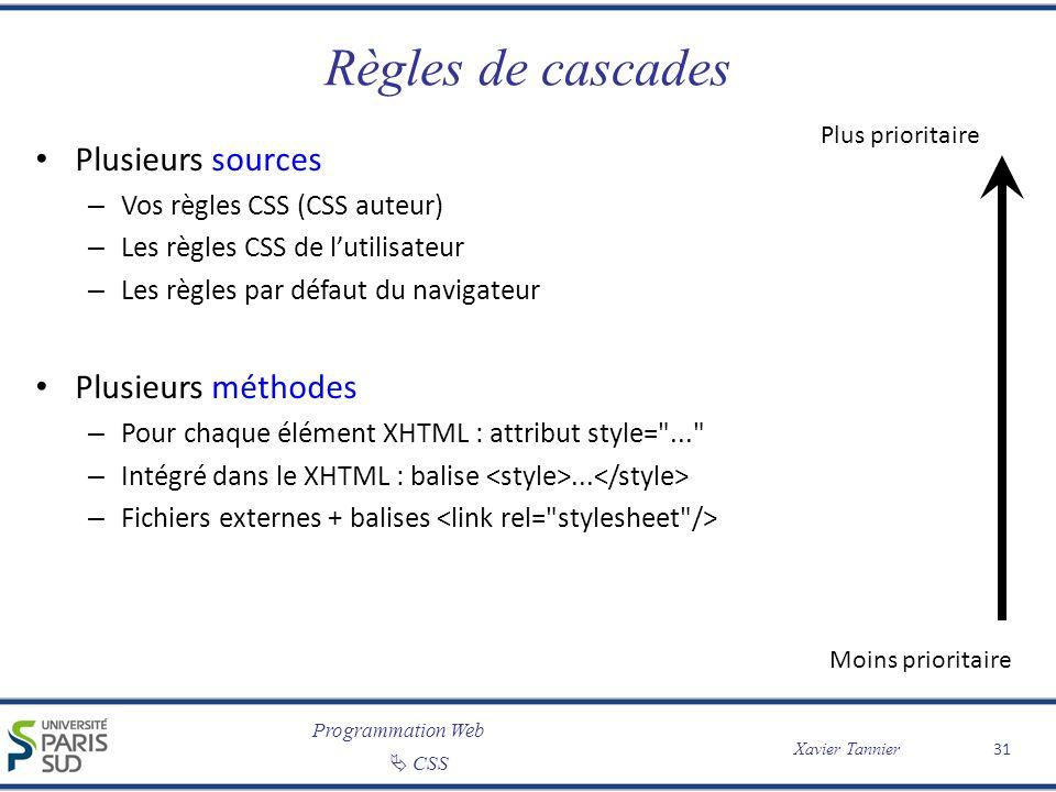 Programmation Web CSS Xavier Tannier Règles de cascades Plusieurs sources – Vos règles CSS (CSS auteur) – Les règles CSS de lutilisateur – Les règles