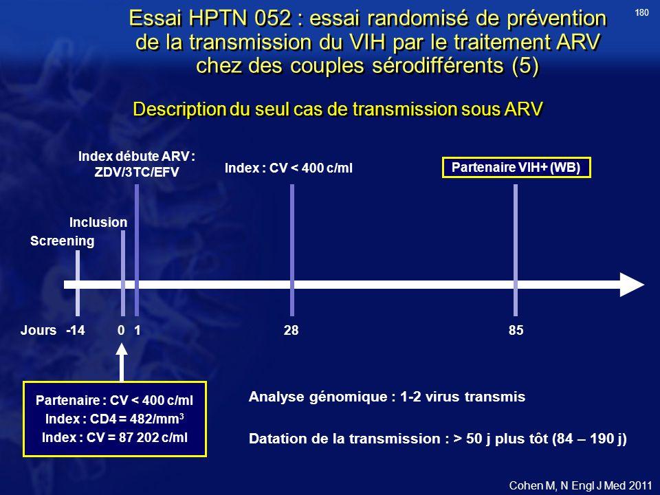 Analyse génomique : 1-2 virus transmis Datation de la transmission : > 50 j plus tôt (84 – 190 j) -14 Screening Jours0 Inclusion 1 Index débute ARV : ZDV/3TC/EFV 28 Index : CV < 400 c/ml 85 Partenaire VIH+ (WB) Partenaire : CV < 400 c/ml Index : CD4 = 482/mm 3 Index : CV = 87 202 c/ml Description du seul cas de transmission sous ARV 180 Essai HPTN 052 : essai randomisé de prévention de la transmission du VIH par le traitement ARV chez des couples sérodifférents (5) Cohen M, N Engl J Med 2011