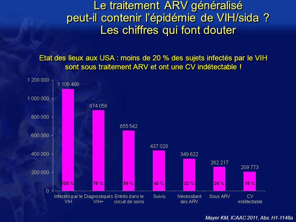 Le traitement ARV généralisé peut-il contenir lépidémie de VIH/sida ? Les chiffres qui font douter Mayer KM, ICAAC 2011, Abs. H1-1148a 100 %79 %59 %40