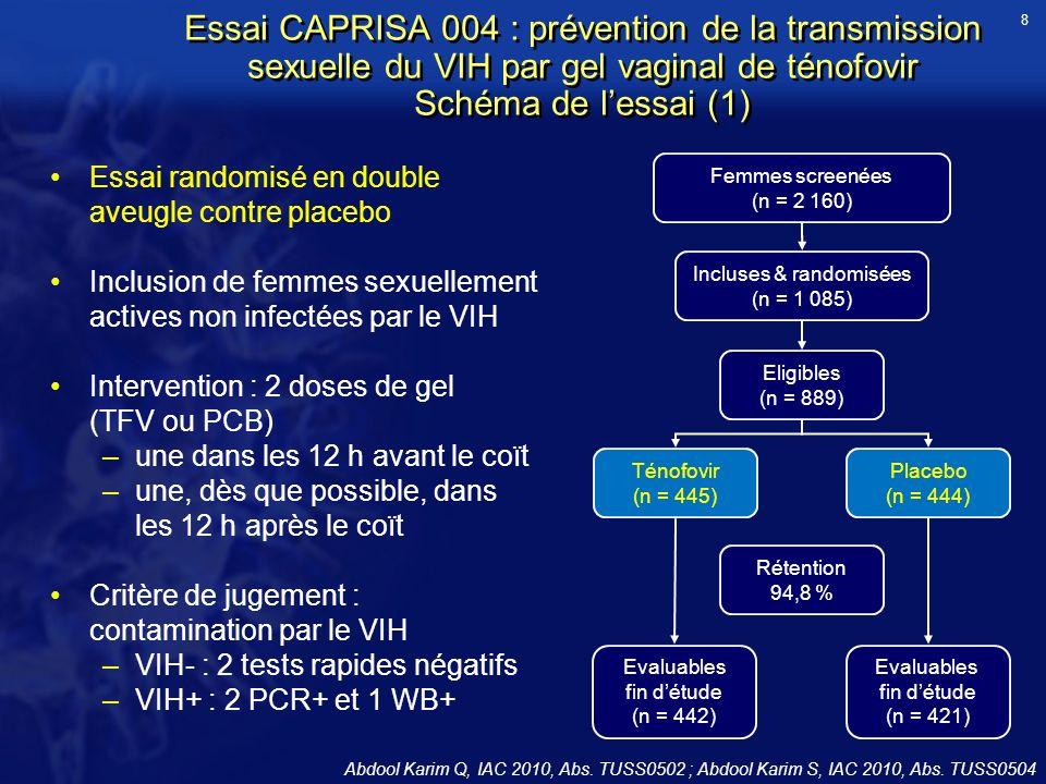 Essai CAPRISA 004 : prévention de la transmission sexuelle du VIH par gel vaginal de ténofovir Schéma de lessai (1) Essai randomisé en double aveugle contre placebo Inclusion de femmes sexuellement actives non infectées par le VIH Intervention : 2 doses de gel (TFV ou PCB) –une dans les 12 h avant le coït –une, dès que possible, dans les 12 h après le coït Critère de jugement : contamination par le VIH –VIH- : 2 tests rapides négatifs –VIH+ : 2 PCR+ et 1 WB+ Abdool Karim Q, IAC 2010, Abs.