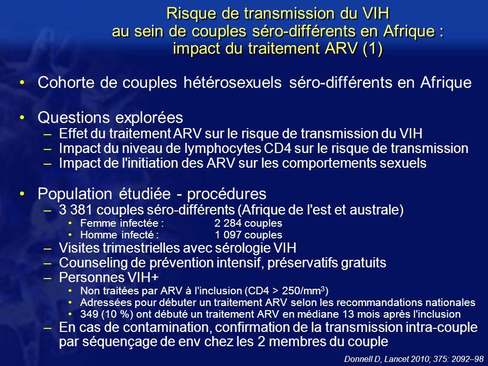 Risque de transmission du VIH au sein de couples séro-différents en Afrique : impact du traitement ARV (1) Cohorte de couples hétérosexuels séro-différents en Afrique Questions explorées –Effet du traitement ARV sur le risque de transmission du VIH –Impact du niveau de lymphocytes CD4 sur le risque de transmission –Impact de l initiation des ARV sur les comportements sexuels Population étudiée - procédures –3 381 couples séro-différents (Afrique de l est et australe) Femme infectée : 2 284 couples Homme infecté : 1 097 couples –Visites trimestrielles avec sérologie VIH –Counseling de prévention intensif, préservatifs gratuits –Personnes VIH+ Non traitées par ARV à l inclusion (CD4 > 250/mm 3 ) Adressées pour débuter un traitement ARV selon les recommandations nationales 349 (10 %) ont débuté un traitement ARV en médiane 13 mois après l inclusion –En cas de contamination, confirmation de la transmission intra-couple par séquençage de env chez les 2 membres du couple Donnell D, Lancet 2010; 375: 2092–98