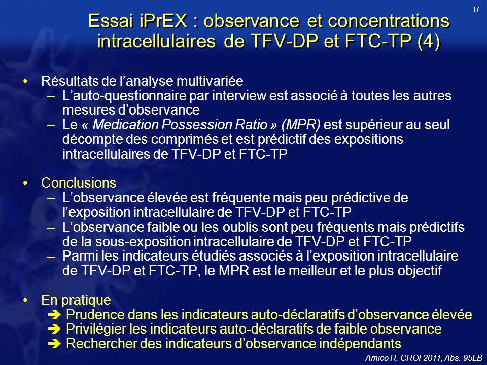 Essai iPrEX : observance et concentrations intracellulaires de TFV-DP et FTC-TP (4) Résultats de lanalyse multivariée –Lauto-questionnaire par interview est associé à toutes les autres mesures dobservance –Le « Medication Possession Ratio » (MPR) est supérieur au seul décompte des comprimés et est prédictif des expositions intracellulaires de TFV-DP et FTC-TP Conclusions –Lobservance élevée est fréquente mais peu prédictive de lexposition intracellulaire de TFV-DP et FTC-TP –Lobservance faible ou les oublis sont peu fréquents mais prédictifs de la sous-exposition intracellulaire de TFV-DP et FTC-TP –Parmi les indicateurs étudiés associés à lexposition intracellulaire de TFV-DP et FTC-TP, le MPR est le meilleur et le plus objectif En pratique Prudence dans les indicateurs auto-déclaratifs dobservance élevée Privilégier les indicateurs auto-déclaratifs de faible observance Rechercher des indicateurs dobservance indépendants Amico R, CROI 2011, Abs.