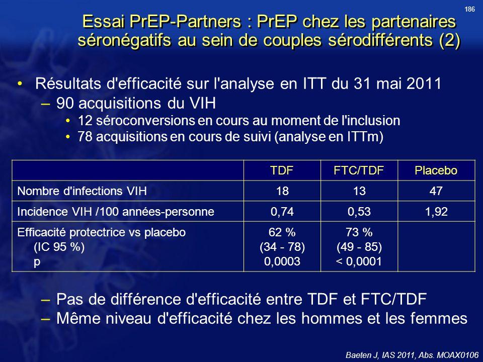 Essai PrEP-Partners : PrEP chez les partenaires séronégatifs au sein de couples sérodifférents (2) Résultats d efficacité sur l analyse en ITT du 31 mai 2011 –90 acquisitions du VIH 12 séroconversions en cours au moment de l inclusion 78 acquisitions en cours de suivi (analyse en ITTm) –Pas de différence d efficacité entre TDF et FTC/TDF –Même niveau d efficacité chez les hommes et les femmes Baeten J, IAS 2011, Abs.