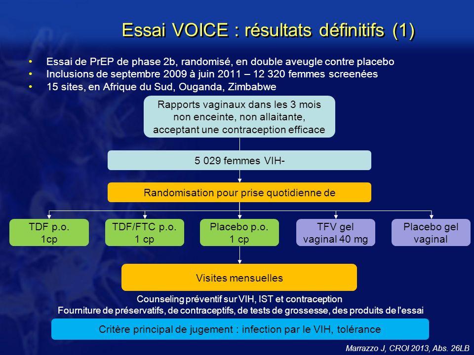 Essai VOICE : résultats définitifs (1) Essai de PrEP de phase 2b, randomisé, en double aveugle contre placebo Inclusions de septembre 2009 à juin 2011 – 12 320 femmes screenées 15 sites, en Afrique du Sud, Ouganda, Zimbabwe Marrazzo J, CROI 2013, Abs.
