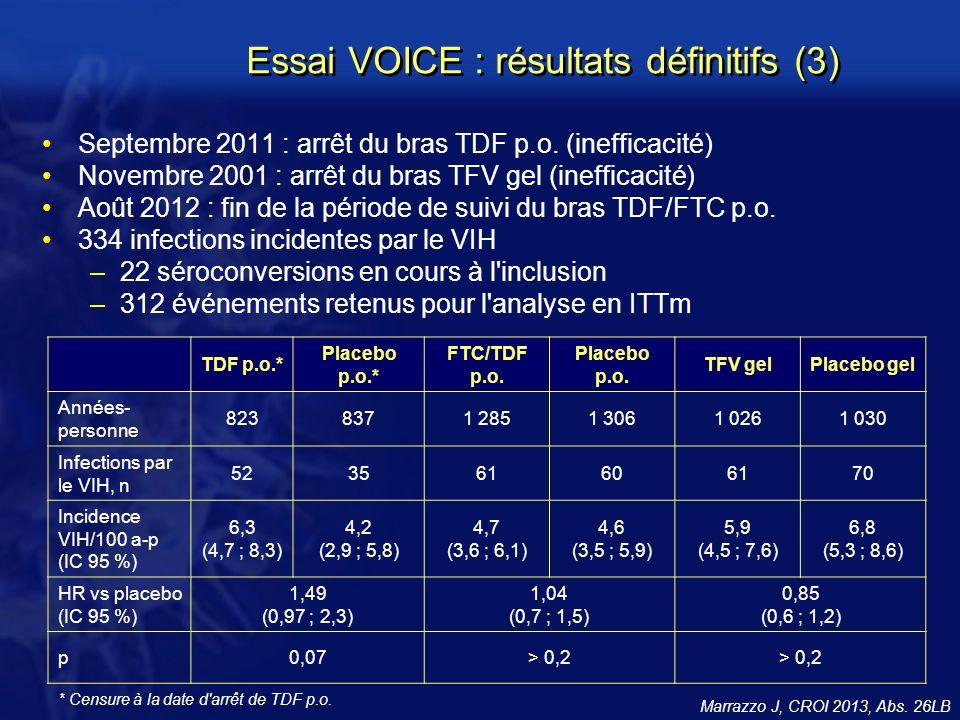 Septembre 2011 : arrêt du bras TDF p.o. (inefficacité) Novembre 2001 : arrêt du bras TFV gel (inefficacité) Août 2012 : fin de la période de suivi du