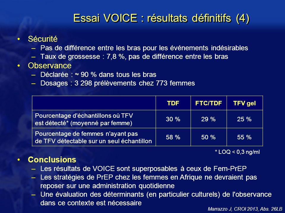 Essai VOICE : résultats définitifs (4) Sécurité –Pas de différence entre les bras pour les événements indésirables –Taux de grossesse : 7,8 %, pas de