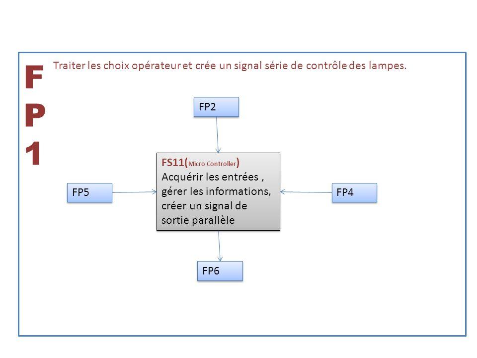 FP1FP1 Traiter les choix opérateur et crée un signal série de contrôle des lampes.